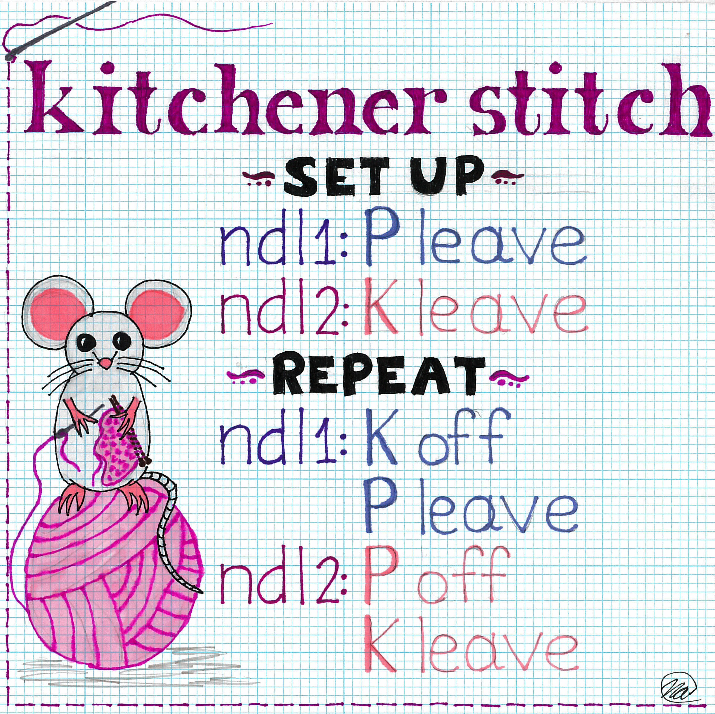 Tutorials – The Itchy Sweater